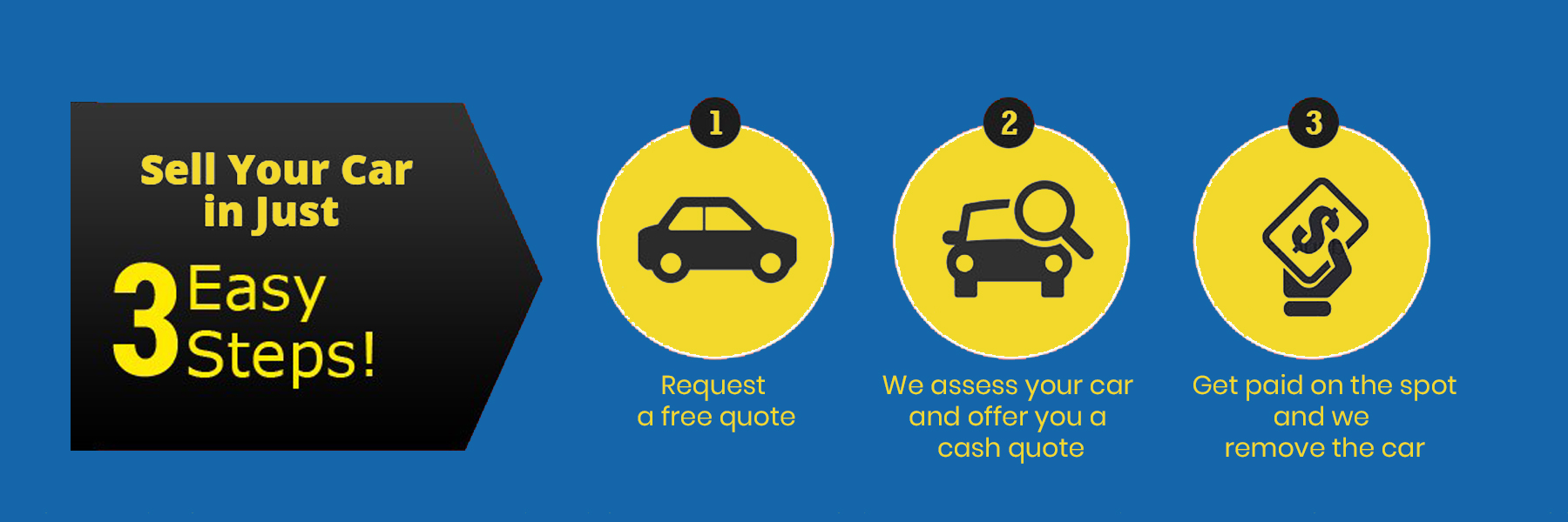 Sell Your Car In 3 Easy Steps - Advance Car Removal